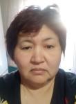 Zhumabike, 50  , Yekaterinburg