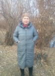 Наталья Полякова - Улан-Удэ