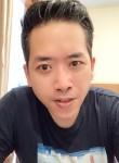 kurniawan, 28, Malang
