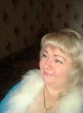 Tatyana, 48, Ukraine, Kryvyi Rih