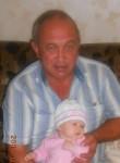 Valeriy, 60, Kirov (Kirov)