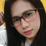 Maria Aliyah, 25  , Guyong
