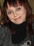 elena201288