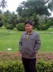 Lê Phước, 27  , Ho Chi Minh City