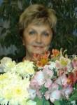 Zoya, 71  , Ternopil