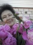 Rasulya, 62  , Kizner