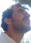 Carlos, 20  , Horta-Guinardo