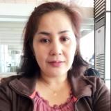 Rose, 51  , Mansilingan