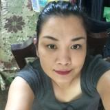 iamcrissie, 36  , Jose Panganiban