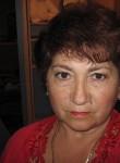 Anna, 69  , Nizhnevartovsk