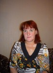 Lyudmila, 61  , Votkinsk