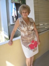 Kaplya, 80, Russia, Moscow