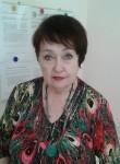 Lyudmila, 71  , Kostyantynivka (Donetsk)