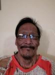 Moses. Kingilik, 48  , Ottawa