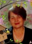 Klara Raykhel, 70  , Ufa