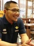 Aken, 35, Jakarta