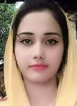 Uhuo, 18  , Udaipur (Rajasthan)