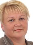 Valentina, 61  , Brest