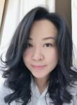yysy123456, 30  , Fuzhou