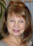 Nina, 58  , Petrozavodsk