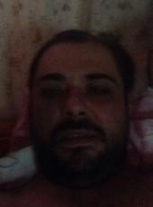 Dimitris, 40, Greece, Thessaloniki