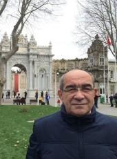 XAFIZ, 61, Azerbaijan, Baku