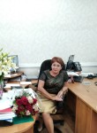 Vita, 57  , Serpukhov