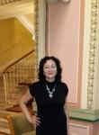 Nonna, 56, Saint Petersburg