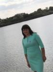 Виктория, 27  , Gigant