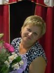 Tetyanka, 34  , Ukrainka