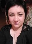 lyudok, 35  , Saratov