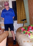GrigoriyKepkin, 55, Yekaterinburg