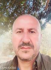 aissa, 48, Algeria, Bejaia