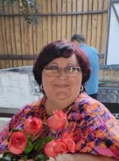 pyshechka, 58, Russia, Omsk