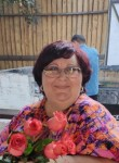 pyshechka, 58, Omsk