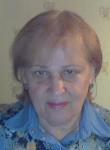 Mariyka, 75  , Dnipr