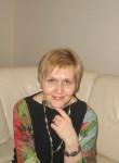 Iren, 59  , Petrozavodsk