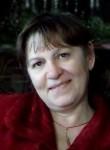 OLGA, 66  , Kommunar
