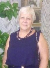 Alla, 62, Azerbaijan, Baku
