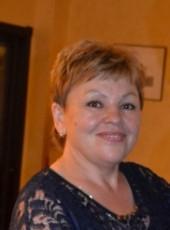 Svetlana, 58, Belarus, Minsk