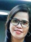 Sheila, 44  , Calamba