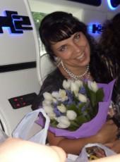 Olga, 56, Russia, Ufa