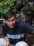 Budung, 20  , Surabaya