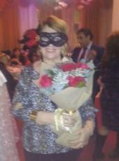 Svetlana, 60, Azerbaijan, Baku