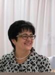 Nellya, 61  , Sochi