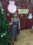 Polina, 20, Kemerovo