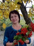 Casha, 63  , Odessa