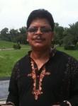 Miraz Sikder, 38  , Dhaka