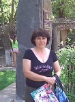 ALLA, 59  , Semikarakorsk
