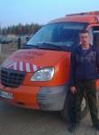 ivan, 31  , Arkhangelsk